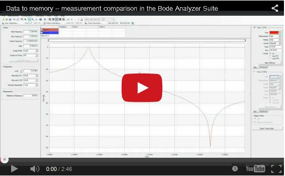 Data to memory - measurement comparison in the Bode Analyzer Suite